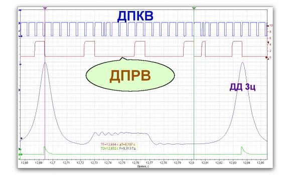 Good timing - CKP & CKM signal - Honda - Civic 2001-2005 : Image 1