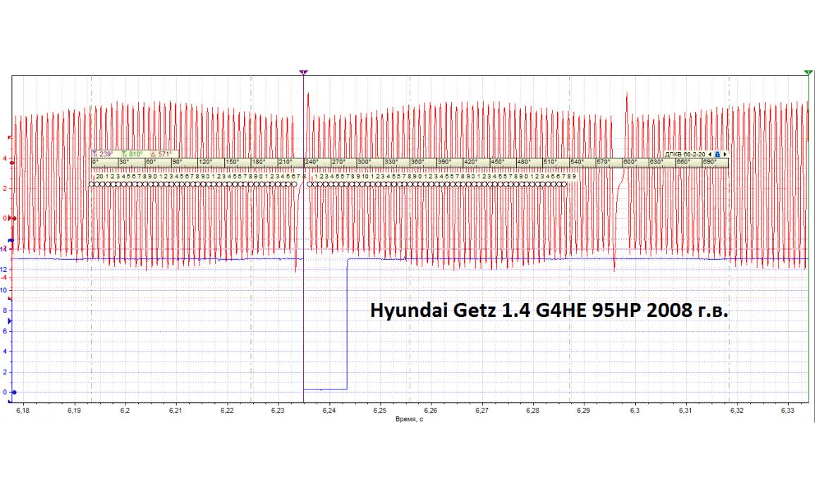 Good timing - CKP & CKM signal - Hyundai - Getz 2002-2011 : Image 1