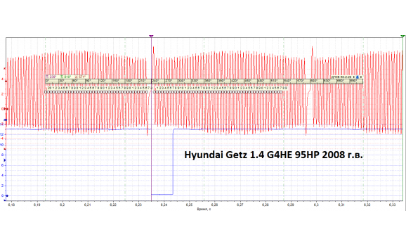 Good timing - CKP & CKM signal - Hyundai - Getz 2002-2011 : Image 1