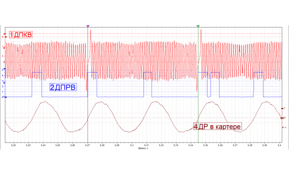 Эталон синхронизации - Сигнал ДПКВ + ДПРВ - Iveco - Daily 70c15 : Image 1
