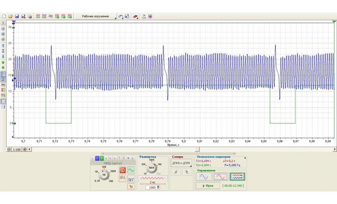 Эталон синхронизации - Сигнал ДПКВ + ДПРВ - Audi - A6 (C5) 1997-2004 : Image 1