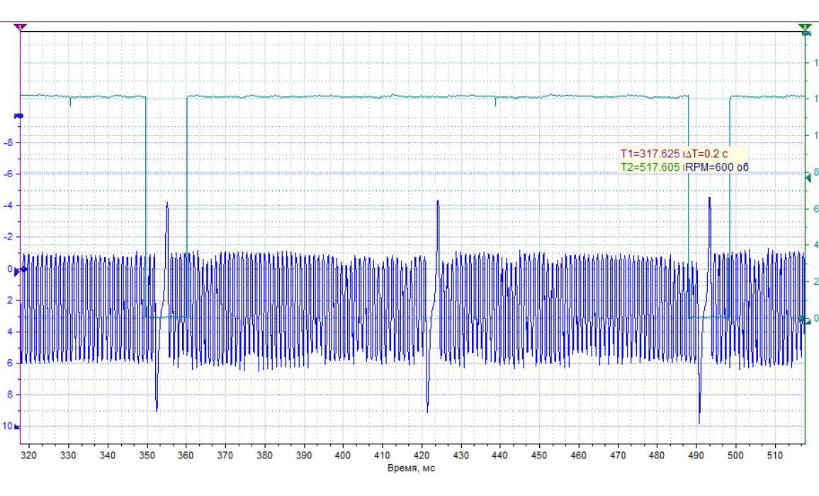Эталон синхронизации - Сигнал ДПКВ + ДПРВ - GAZ - Газель 1994- : Image 2