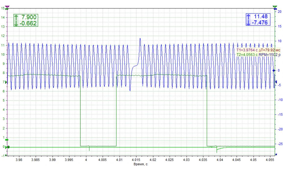 Эталон синхронизации - Сигнал ДПКВ + ДПРВ - Geely - Emgrand EC7 2009- : Image 1