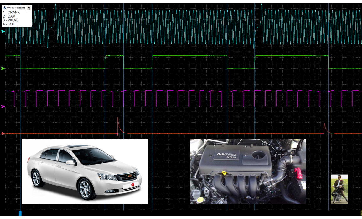 Good timing - CKP & CKM signal - Geely - Emgrand EC7 2009- : Image 2