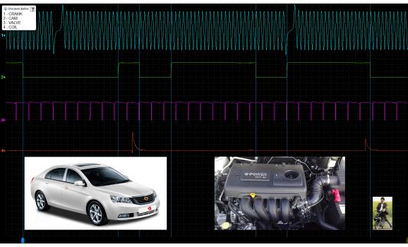 Эталон синхронизации - Сигнал ДПКВ + ДПРВ - Geely - Emgrand EC7 2009- : Image 2