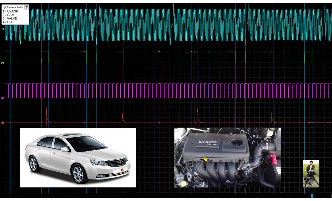 Good timing - CKP & CKM signal - Geely - Emgrand EC7 2009- : Image 1