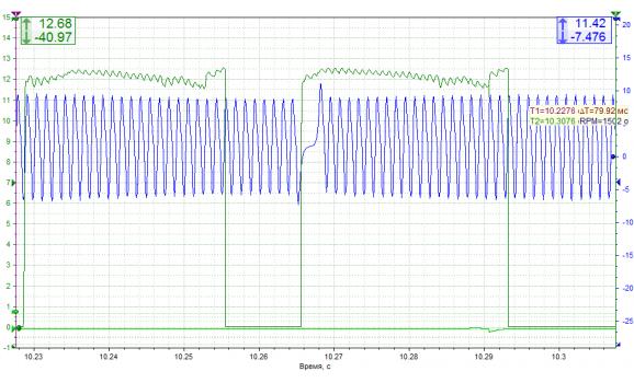 Неисправность ДПРВ - Выходное напряжение - Geely - Emgrand EC7 2009- : Image 1