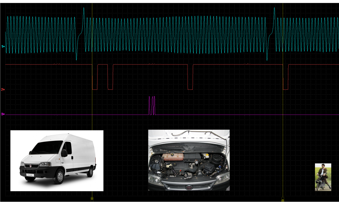 Good timing - CKP & CKM signal - Fiat - Ducato 1993-2006 : Image 1