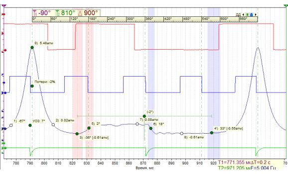 Эталон - Давление в цилиндре - Mitsubishi - Outlander 2003–2006 : Image 1