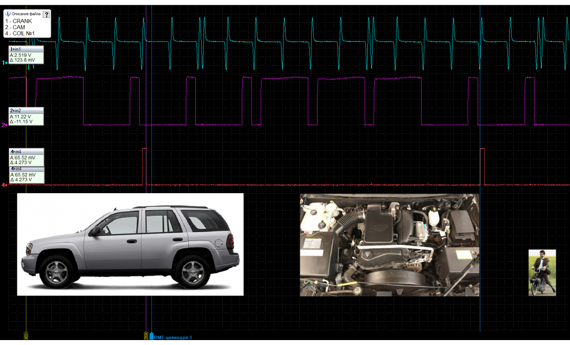 Эталон синхронизации - Сигнал ДПКВ + ДПРВ - Chevrolet - TrailBlazer 2001-2008 : Image 2