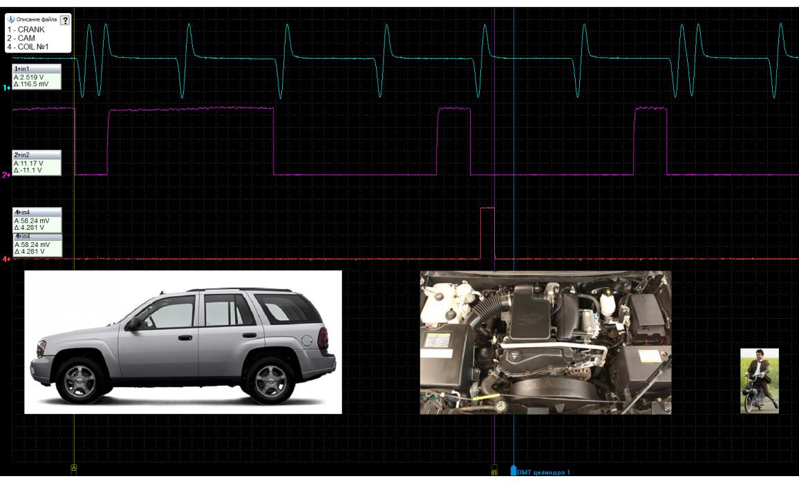 Эталон синхронизации - Сигнал ДПКВ + ДПРВ - Chevrolet - TrailBlazer 2001-2008 : Image 1