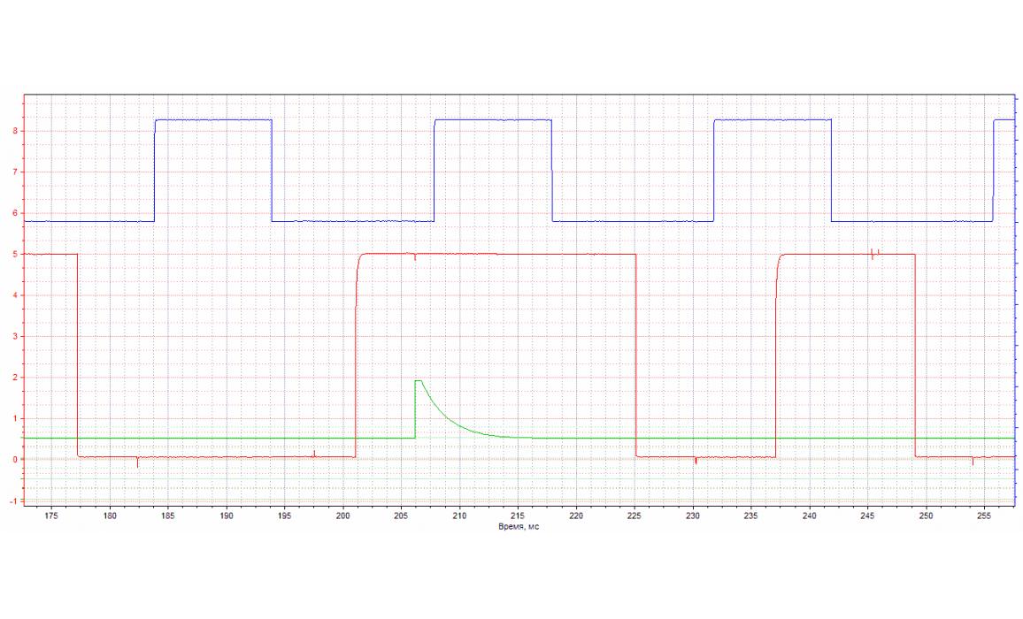 Good timing - CKP & CKM signal - Mitsubishi - Pajero 1999-2006 : Image 1