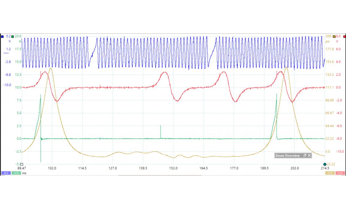 Эталон синхронизации-Сигнал ДПКВ + ДПРВ + ДД-Toyota-Highlander 2000–2007 : Image 2