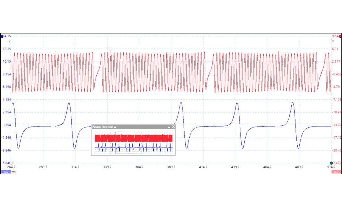 Эталон синхронизации-Сигнал ДПКВ + ДПРВ-Toyota-Hilux 2004-2015 : Image 2