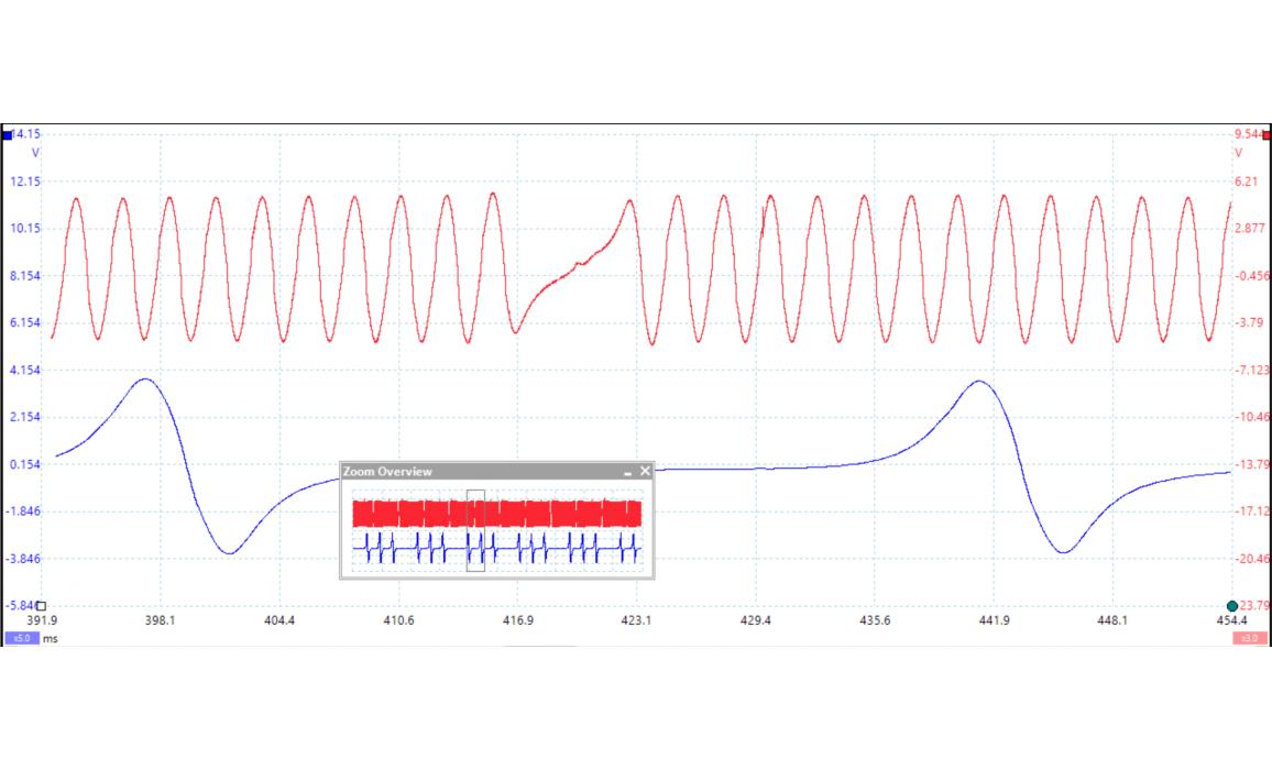 Эталон синхронизации-Сигнал ДПКВ + ДПРВ-Toyota-Hilux 2004-2015 : Image 1