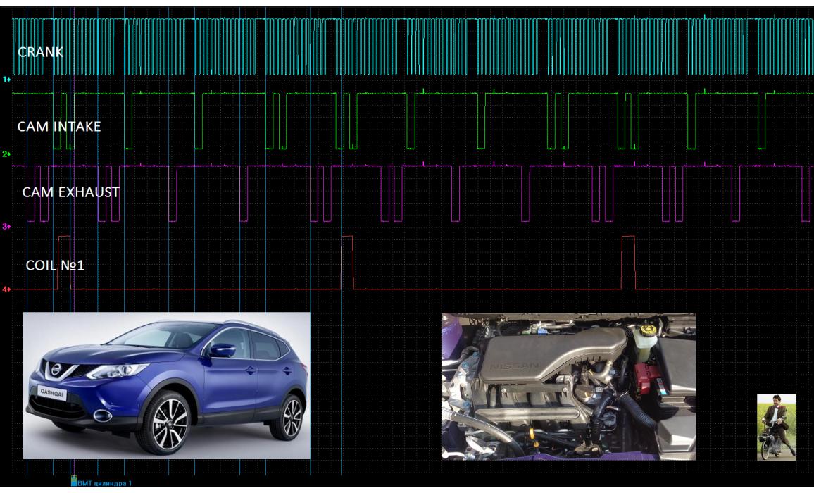 Эталон синхронизации - Сигнал ДПКВ + ДПРВ - Nissan - Qashqai 2006–2013 : Image 3