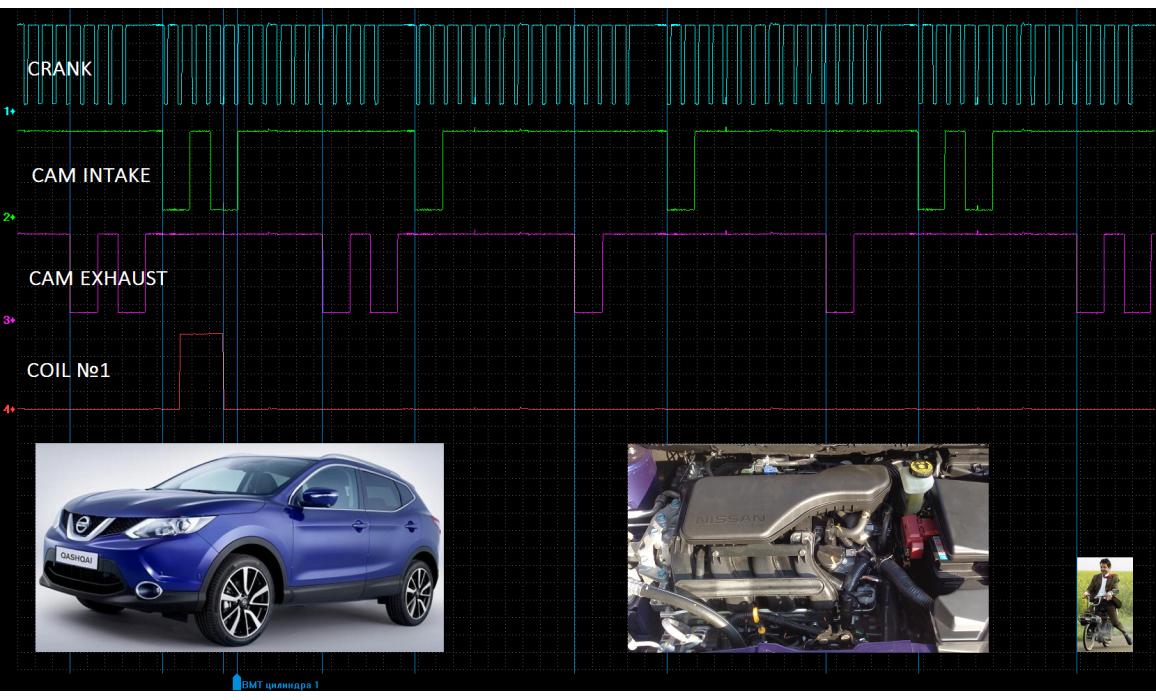 Эталон синхронизации - Сигнал ДПКВ + ДПРВ - Nissan - Qashqai 2006–2013 : Image 4