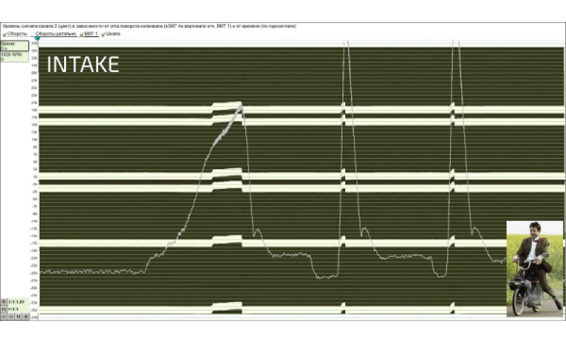 Эталон синхронизации - Сигнал ДПКВ + ДПРВ - Nissan - Qashqai 2006–2013 : Image 2