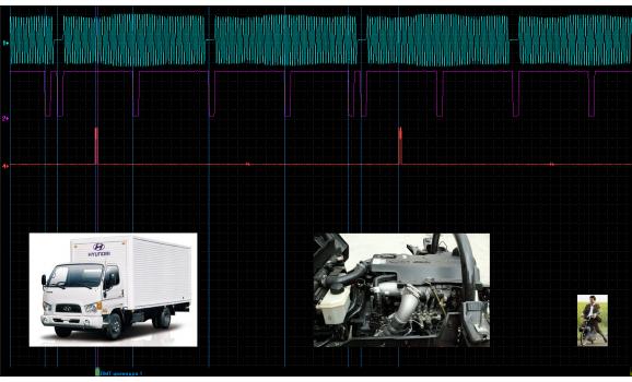 Эталон синхронизации - Сигнал ДПКВ + ДПРВ - Hyundai - HD78 2006- : Image 1