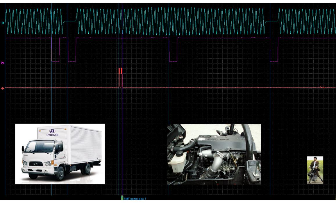 Good timing - CKP & CKM signal - Hyundai - HD78 2006- : Image 1
