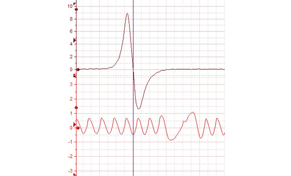 Опережение распредвалов - Сигнал ДПКВ + ДПРВ - Toyota - Avensis 2003-2009 : Image 1