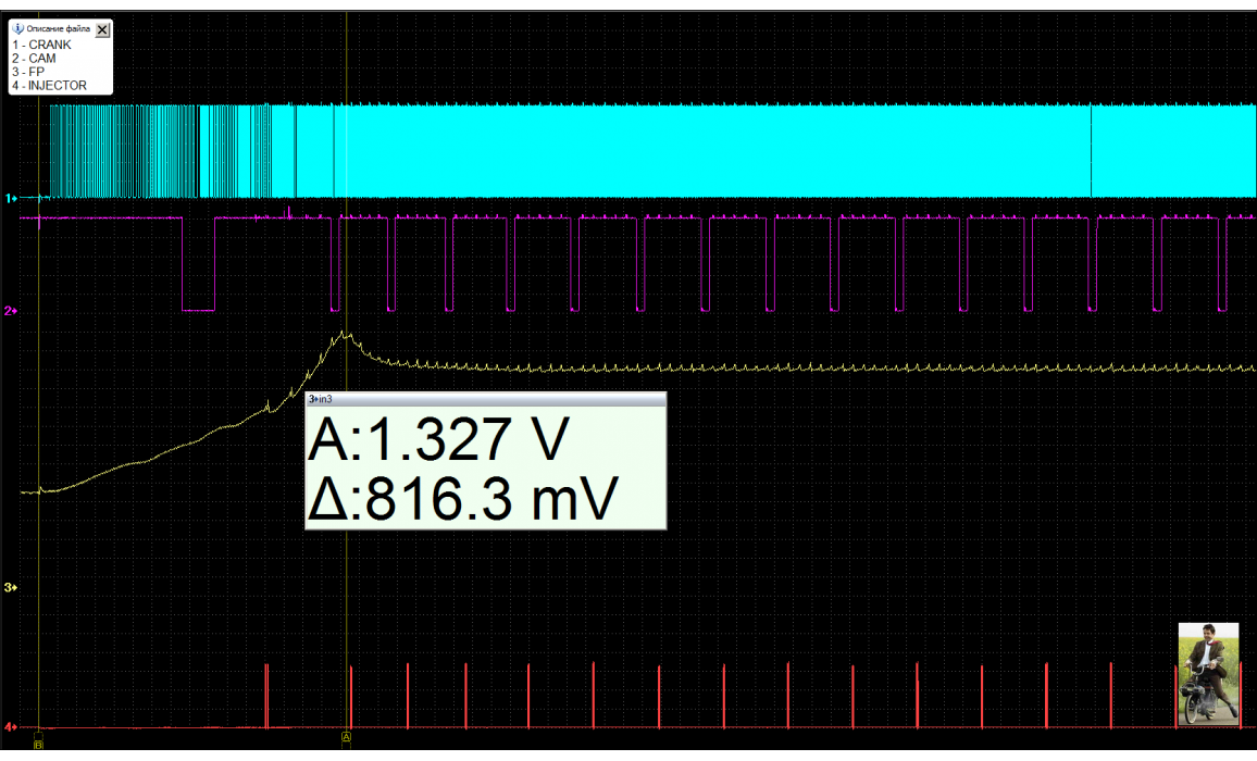 Good - Output voltage - BMW - X5 E53 1999 - 2006 : Image 1