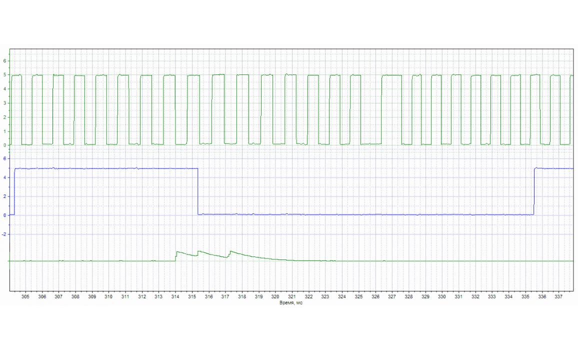 Эталон синхронизации - Сигнал ДПКВ + ДПРВ - Skoda - Octavia 2004-2013 : Image 1