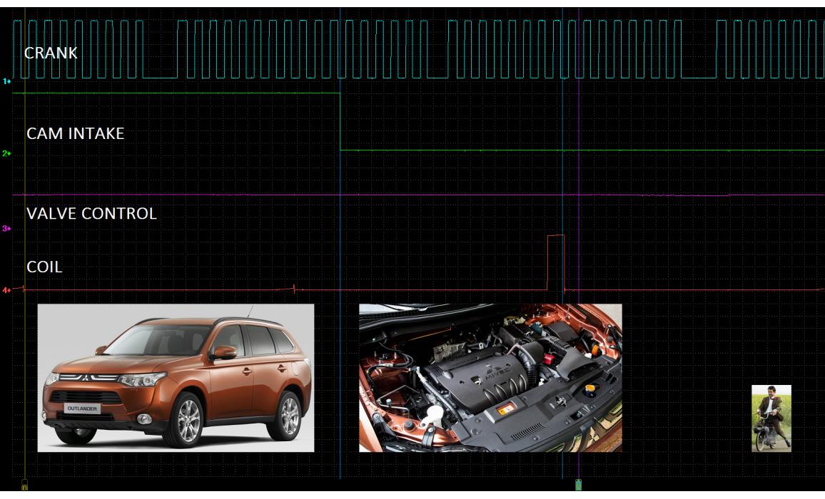 Эталон синхронизации - Сигнал ДПКВ + ДПРВ - Mitsubishi - ASX 2010- : Image 1