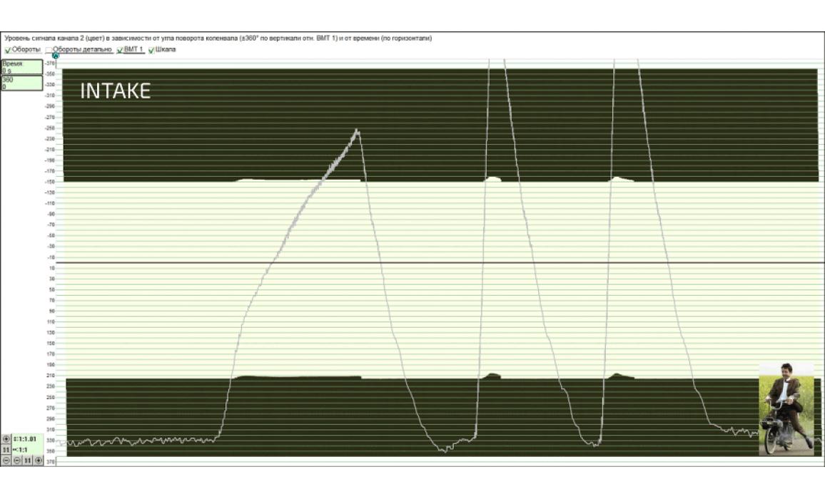 Эталон синхронизации - Сигнал ДПКВ + ДПРВ - Mitsubishi - ASX 2010- : Image 3