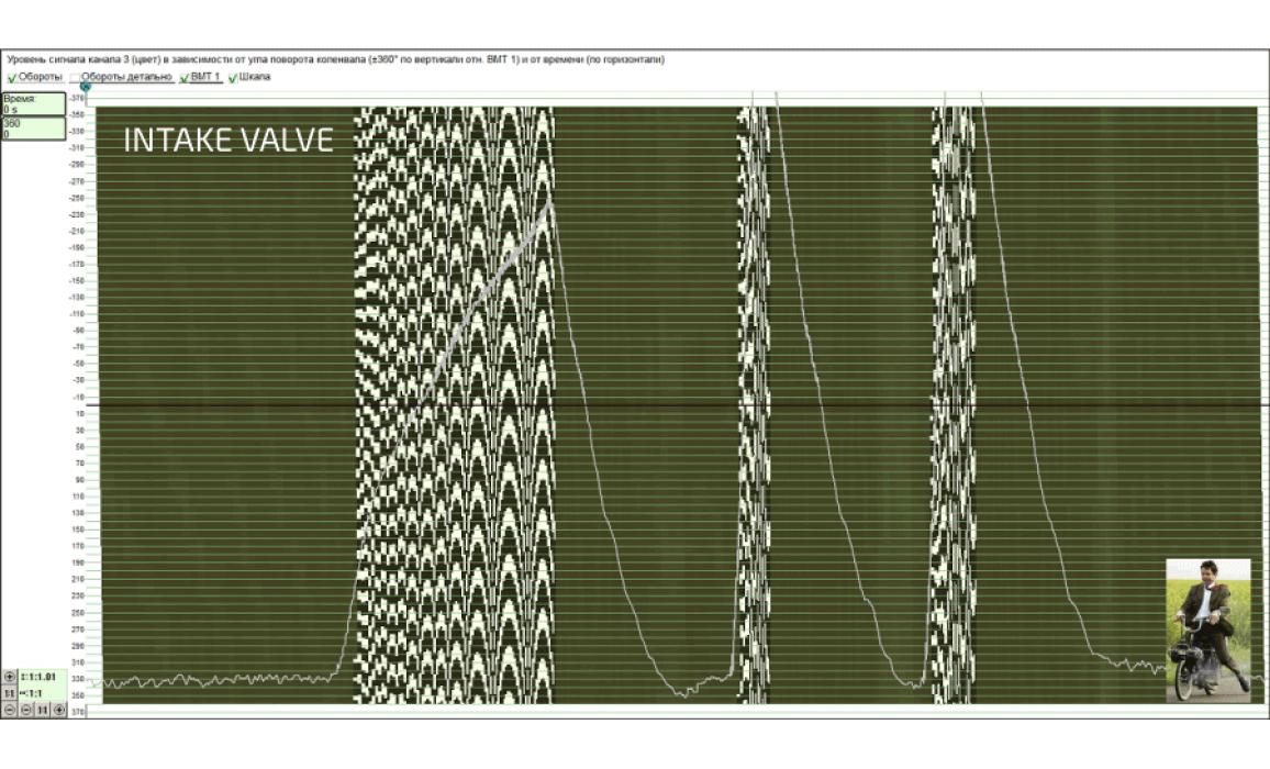 Эталон синхронизации - Сигнал ДПКВ + ДПРВ - Mitsubishi - ASX 2010- : Image 4