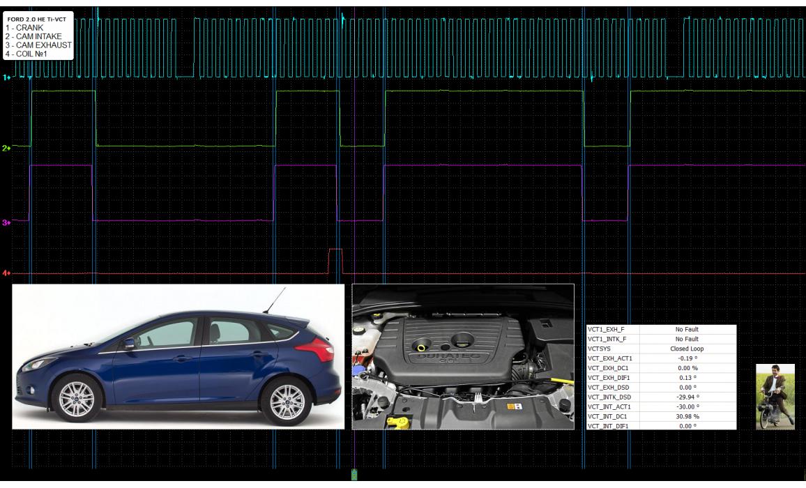 Эталон синхронизации - Сигнал ДПКВ + ДПРВ - Ford - Focus 2011- : Image 1