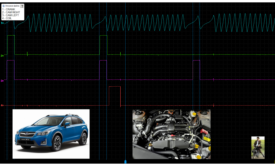 Эталон синхронизации - Сигнал ДПКВ + ДПРВ - Subaru - XV 2011- : Image 1