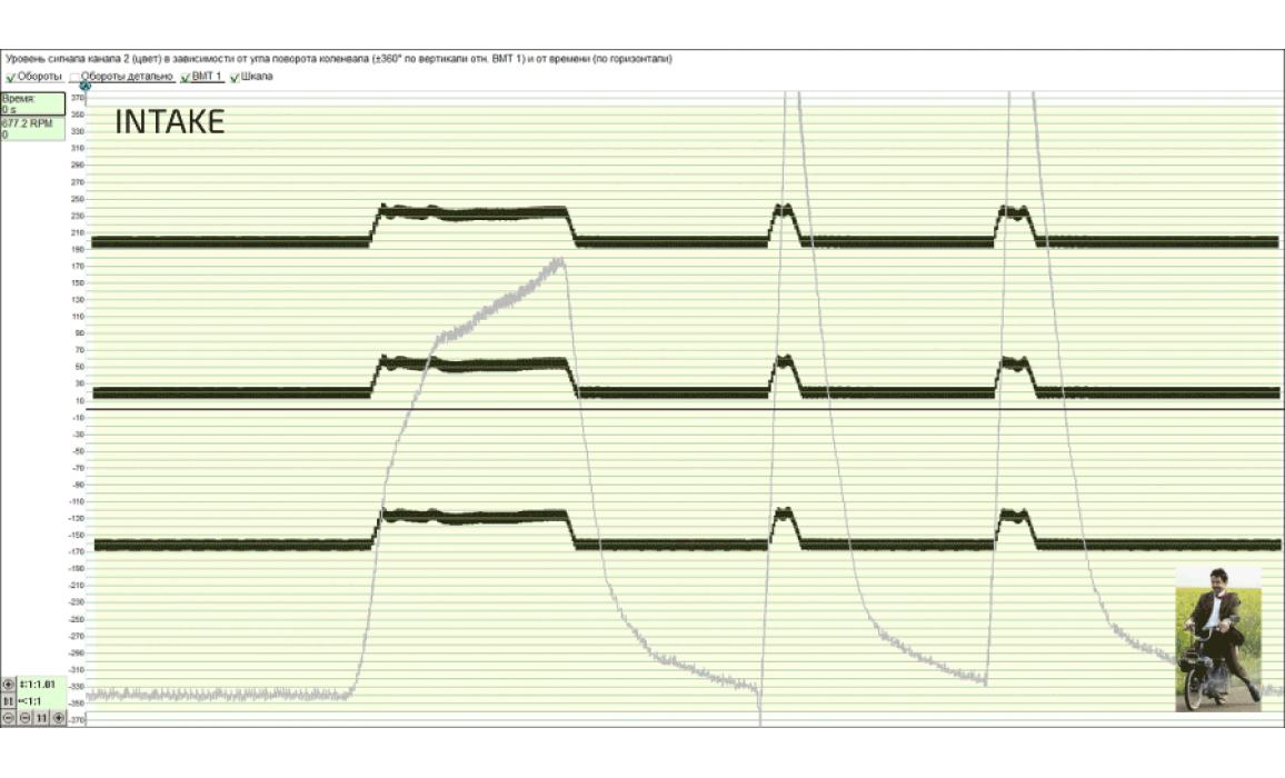 Эталон синхронизации - Сигнал ДПКВ + ДПРВ - Subaru - XV 2011- : Image 3