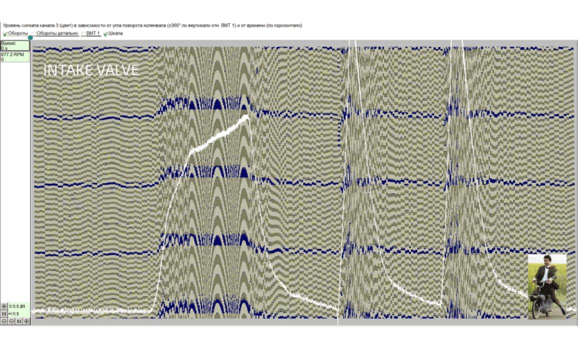 Эталон синхронизации - Сигнал ДПКВ + ДПРВ - Subaru - XV 2011- : Image 4