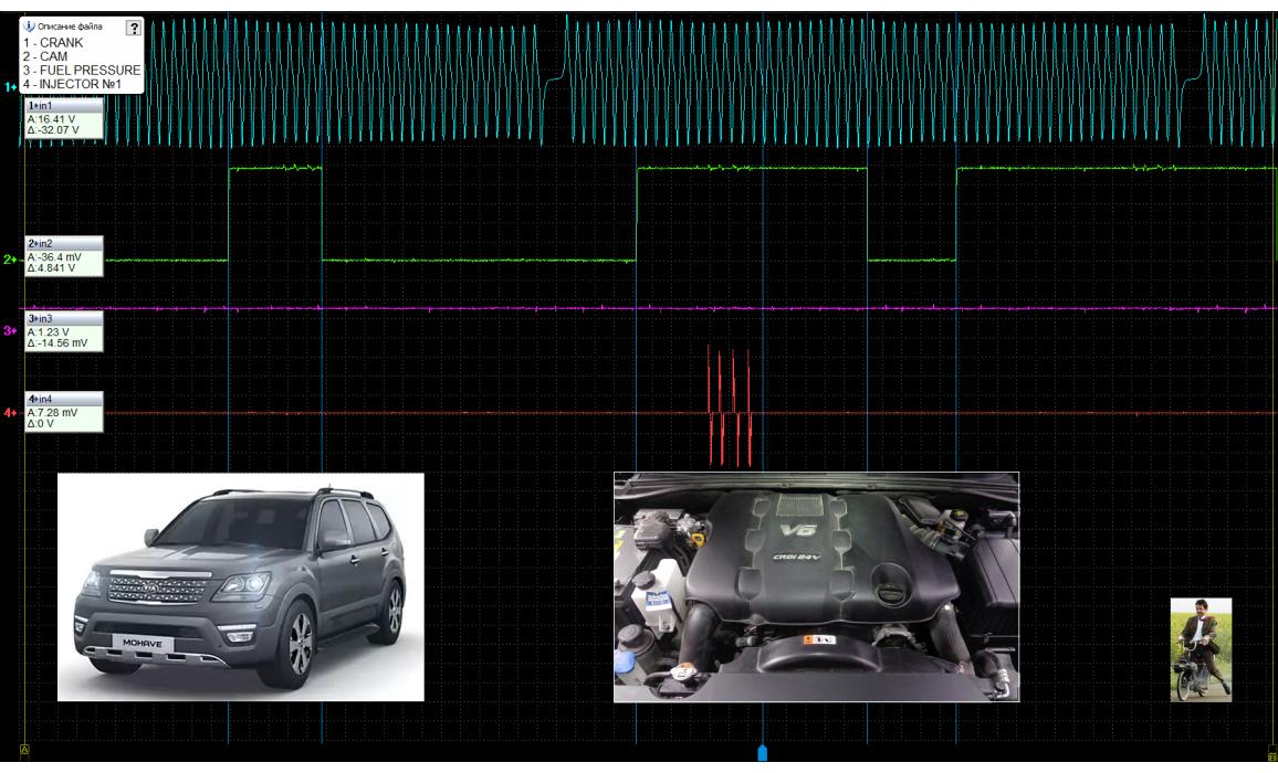 Эталон синхронизации - Сигнал ДПКВ + ДПРВ - Hyundai - ix55 2006-2012 : Image 2