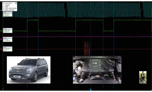 Эталон синхронизации - Сигнал ДПКВ + ДПРВ - Hyundai - ix55 2006-2012 : Image 1