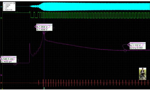 Good - Output voltage - Hyundai - ix55 2006-2012 : Image 1