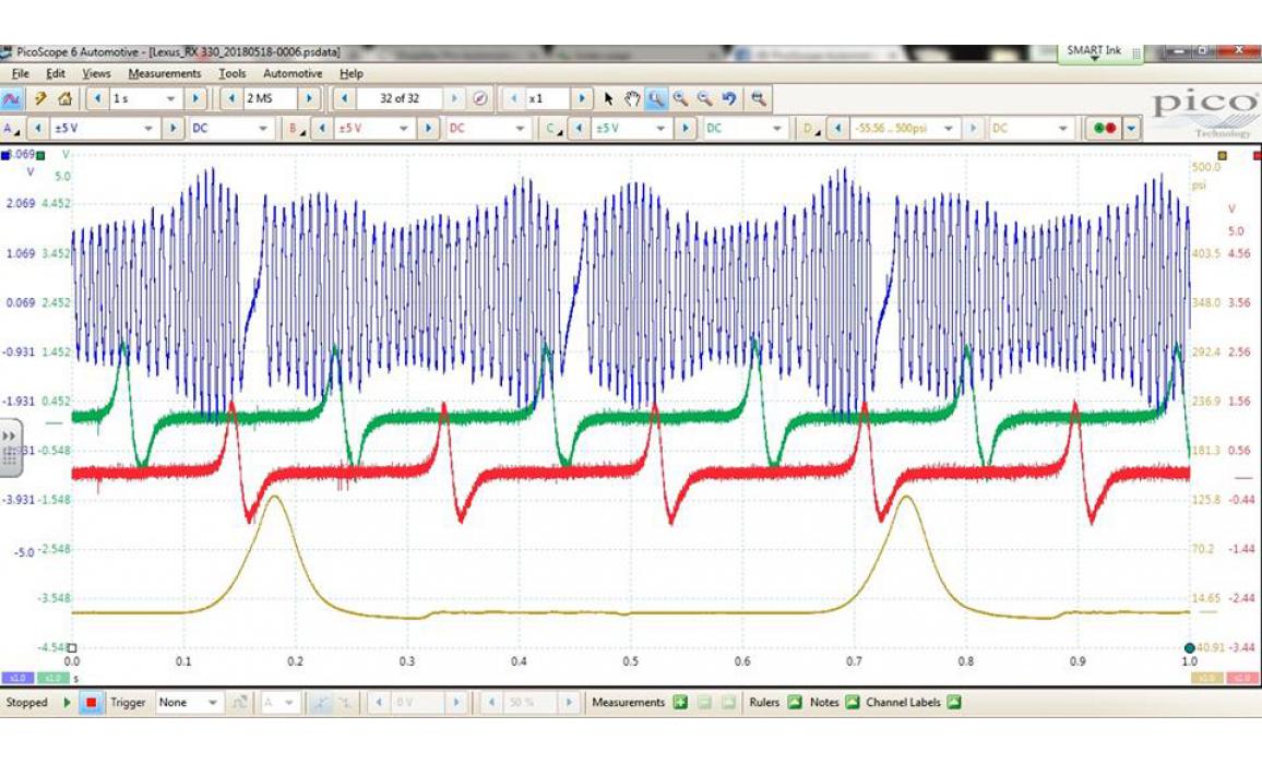 CAM retard - CKP, CKM & in-cylinder pressure - Lexus - RX330 2 2003-2008 : Image 3