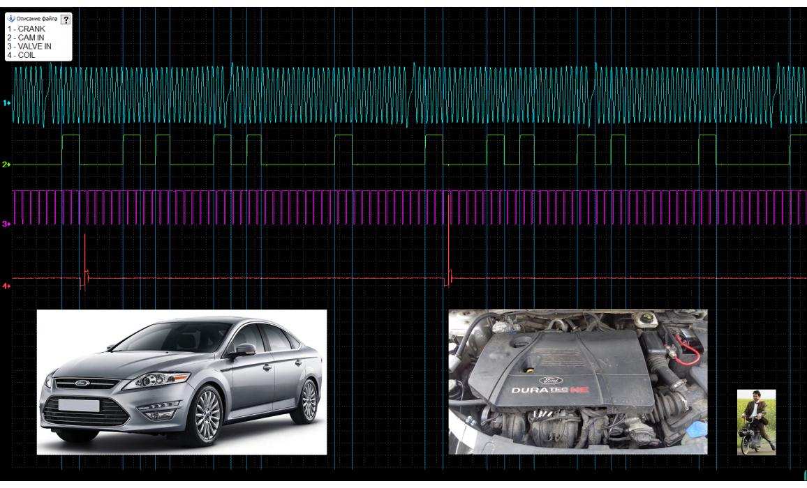 Эталон синхронизации - Сигнал ДПКВ + ДПРВ - Ford - Mondeo 4 2007-2014 : Image 2