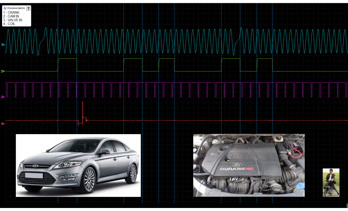 Эталон синхронизации - Сигнал ДПКВ + ДПРВ - Ford - Mondeo 4 2007-2014 : Image 1