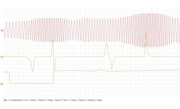 Осциллограмма - Опережение распредвалов - Синхронизация ГРМ - ABC V6 12V 2.6L - Audi - 100 (C4) 1990-1994 : Image 2