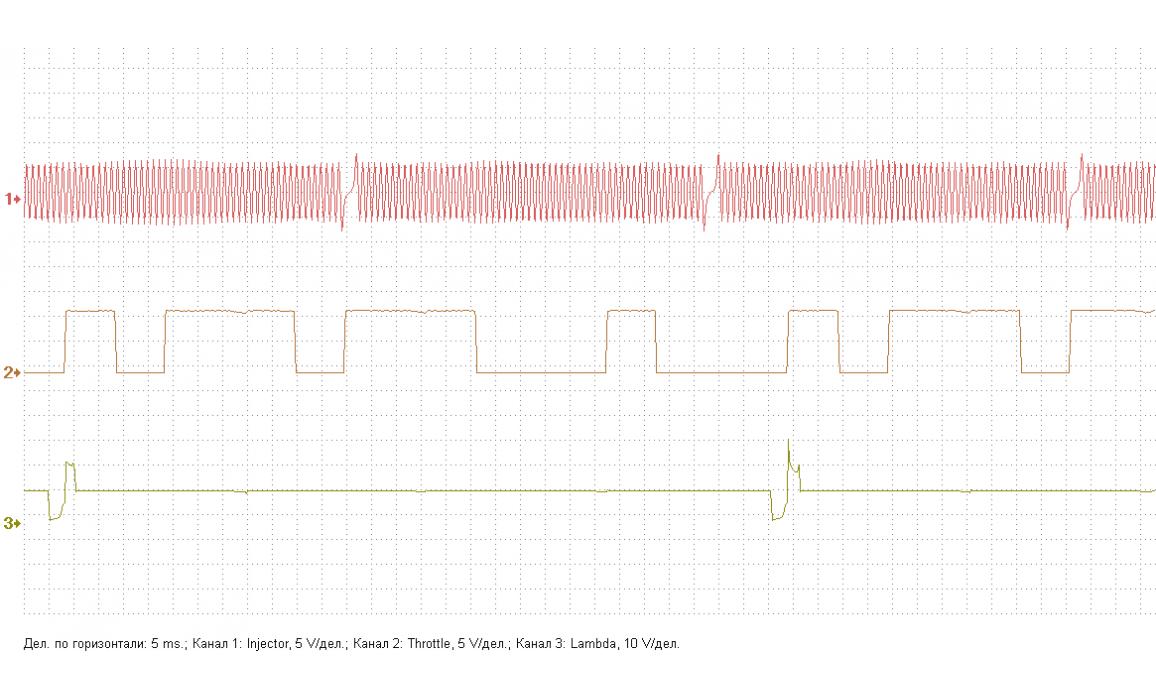 Эталон синхронизации - Сигнал ДПКВ + ДПРВ - Skoda - Octavia 1996-2010 : Image 2