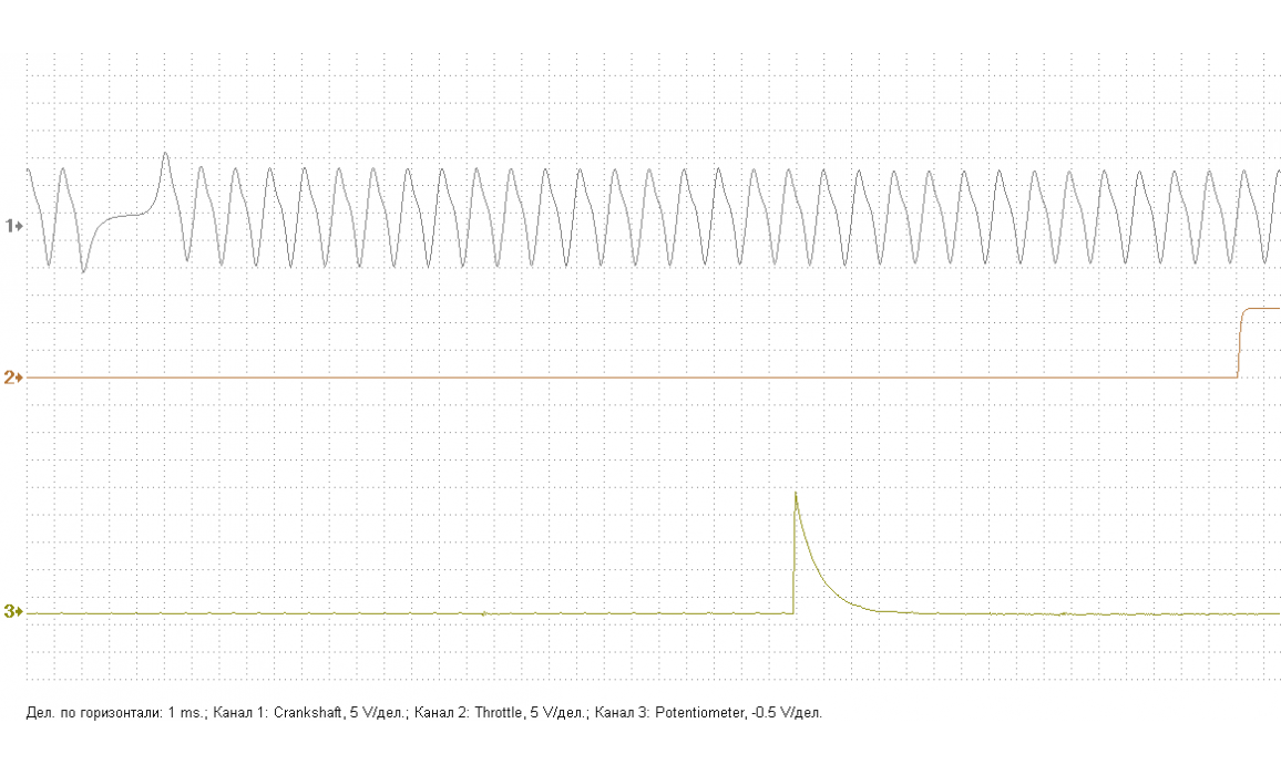 Good timing - CKP & CKM signal - Geely - MK 2006-2017 : Image 1
