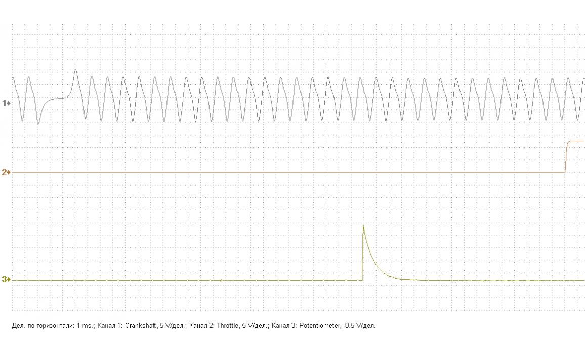Эталон синхронизации - Сигнал ДПКВ + ДПРВ - Geely - MK 2006-2017 : Image 1