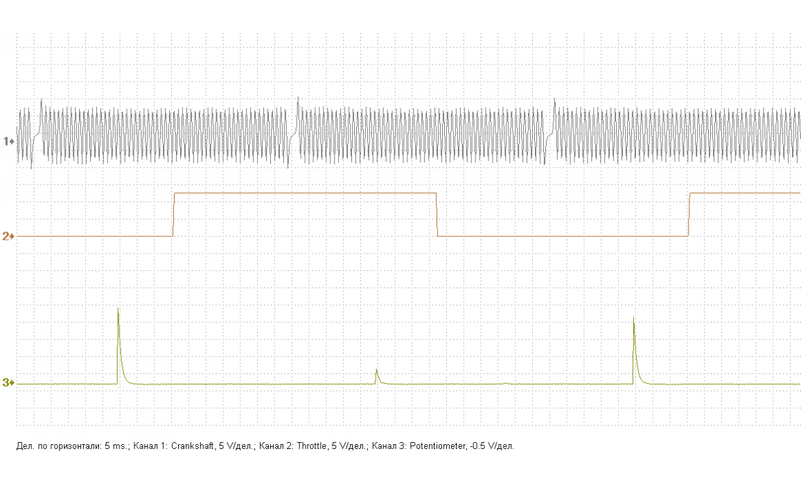 Эталон синхронизации - Сигнал ДПКВ + ДПРВ - Geely - MK 2006-2017 : Image 2