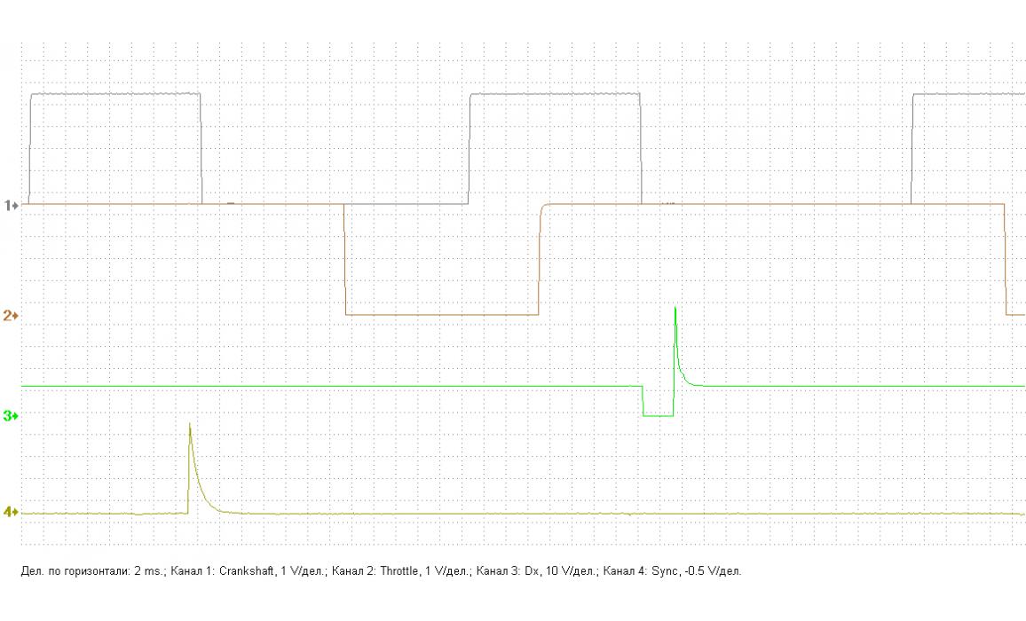 Эталон синхронизации - Сигнал ДПКВ + ДПРВ - Chery - Eastar 2006-2011 : Image 1