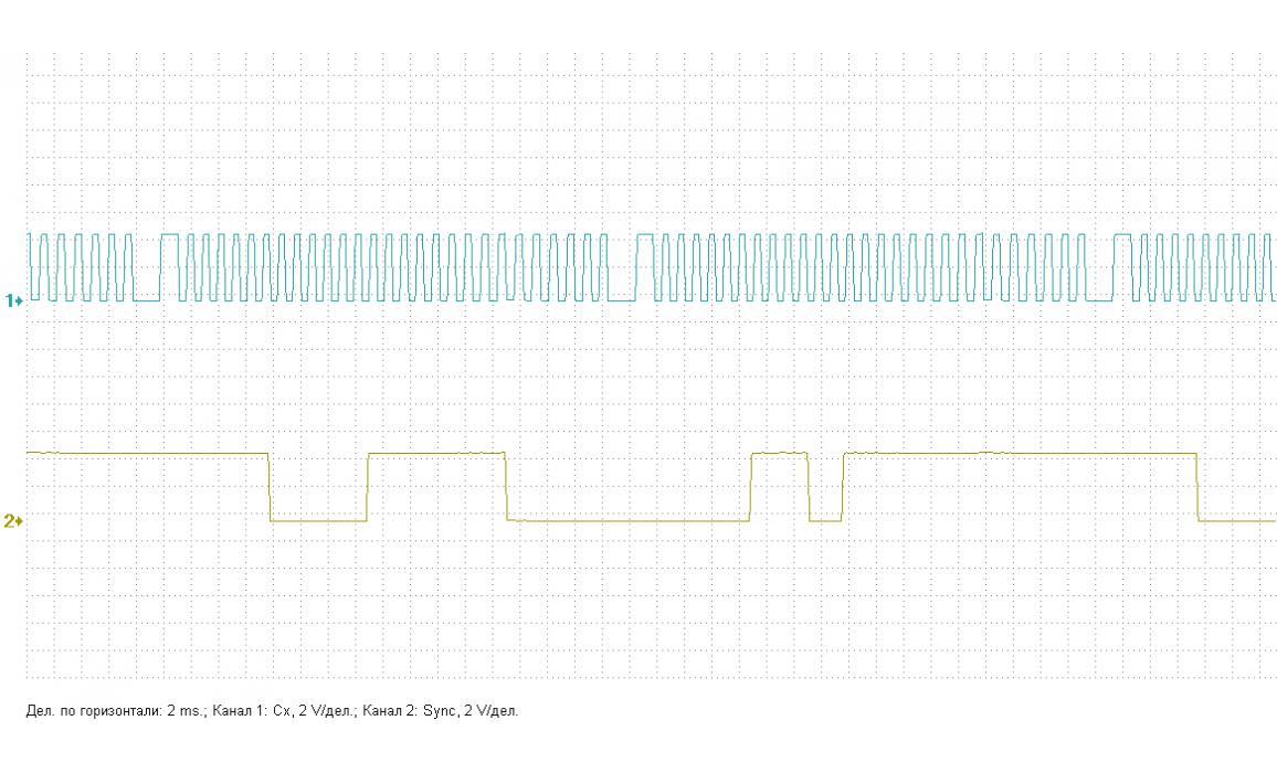 Эталон синхронизации - Сигнал ДПКВ + ДПРВ - VW - Caddy 2004- : Image 2