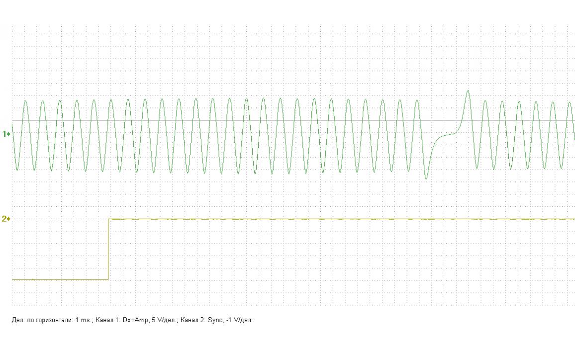 Эталон синхронизации - Сигнал ДПКВ + ДПРВ - BMW - 5 E34 1987-1996 : Image 1