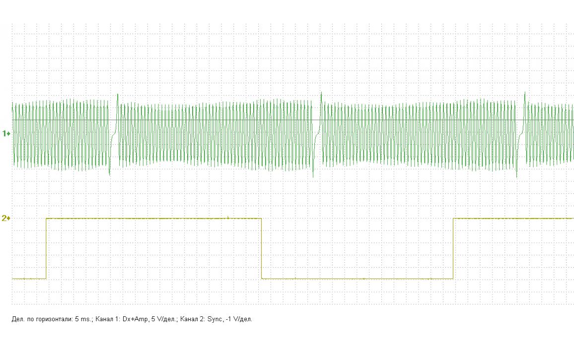Эталон синхронизации - Сигнал ДПКВ + ДПРВ - BMW - 5 E34 1987-1996 : Image 2