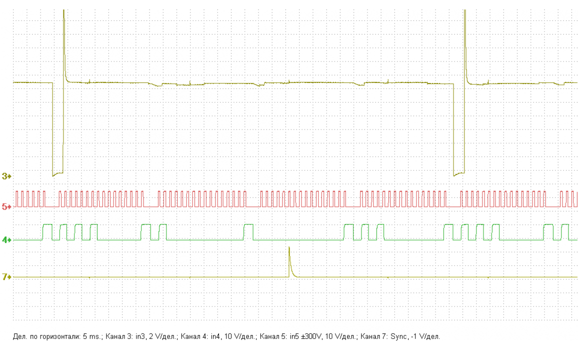Эталон синхронизации - Сигнал ДПКВ + ДПРВ - Nissan - Almera Classic 2006-2012 : Image 3